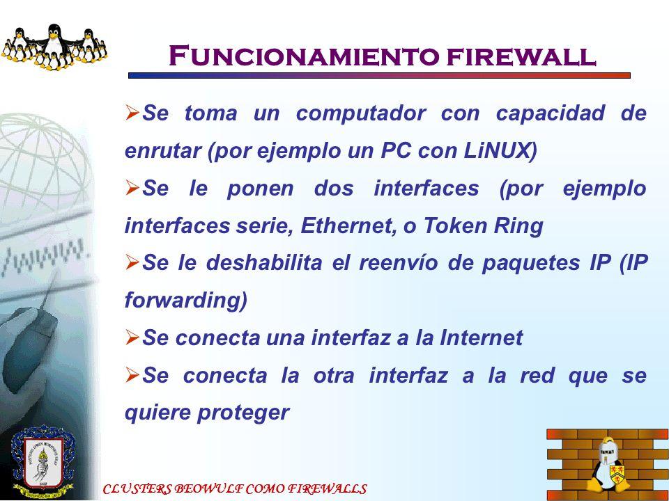 CLUSTERS BEOWULF COMO FIREWALLS Funcionamiento firewall Se toma un computador con capacidad de enrutar (por ejemplo un PC con LiNUX) Se le ponen dos i
