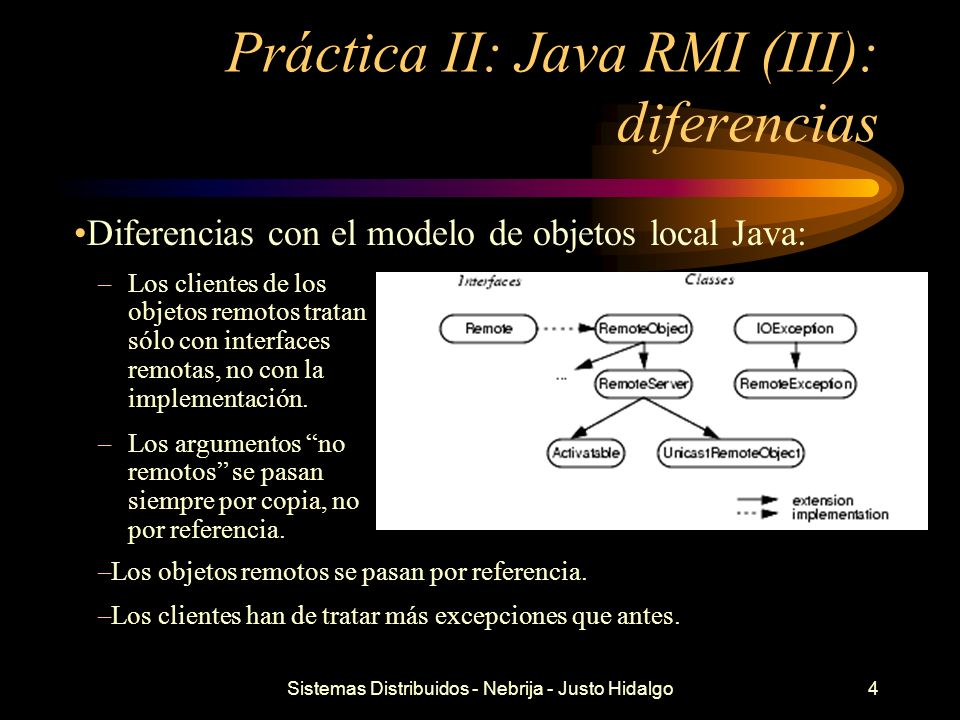 Sistemas Distribuidos - Nebrija - Justo Hidalgo4 Práctica II: Java RMI (III): diferencias –Los clientes de los objetos remotos tratan sólo con interfa