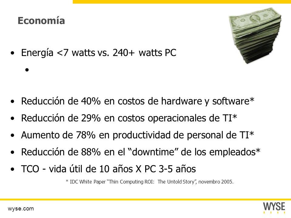 wyse.com Economía Energía <7 watts vs.