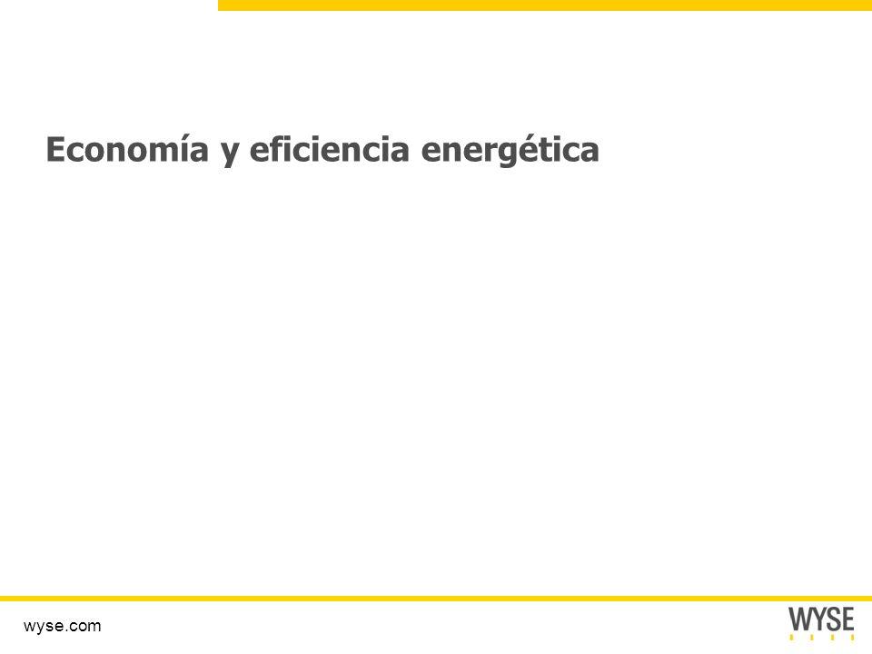 wyse.com Reduce el consumo energético hasta en un 90% Menos materiales en su fabricación Menores costes de transporte Ciclo de vida más largo Menos componentes a reciclar Reducción 90% en gestión de residuos Combinar con virtualización de servidores y gestión de la energía para maximizar el ahorro Eficiencia Energética 6.6 watts 250 – 400 watts