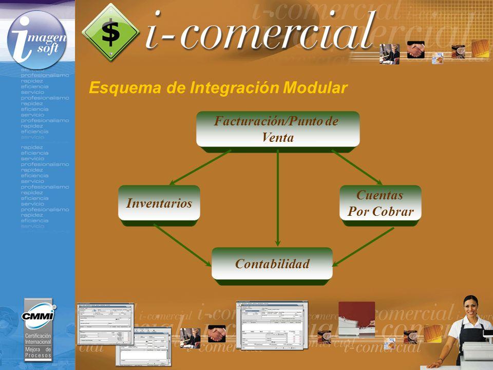 Esquema de Integración Modular Facturación/Punto de Venta Contabilidad Inventarios Cuentas Por Cobrar