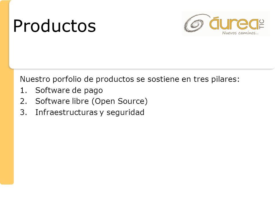 Productos Nuestro porfolio de productos se sostiene en tres pilares: 1.Software de pago 2.Software libre (Open Source) 3.Infraestructuras y seguridad