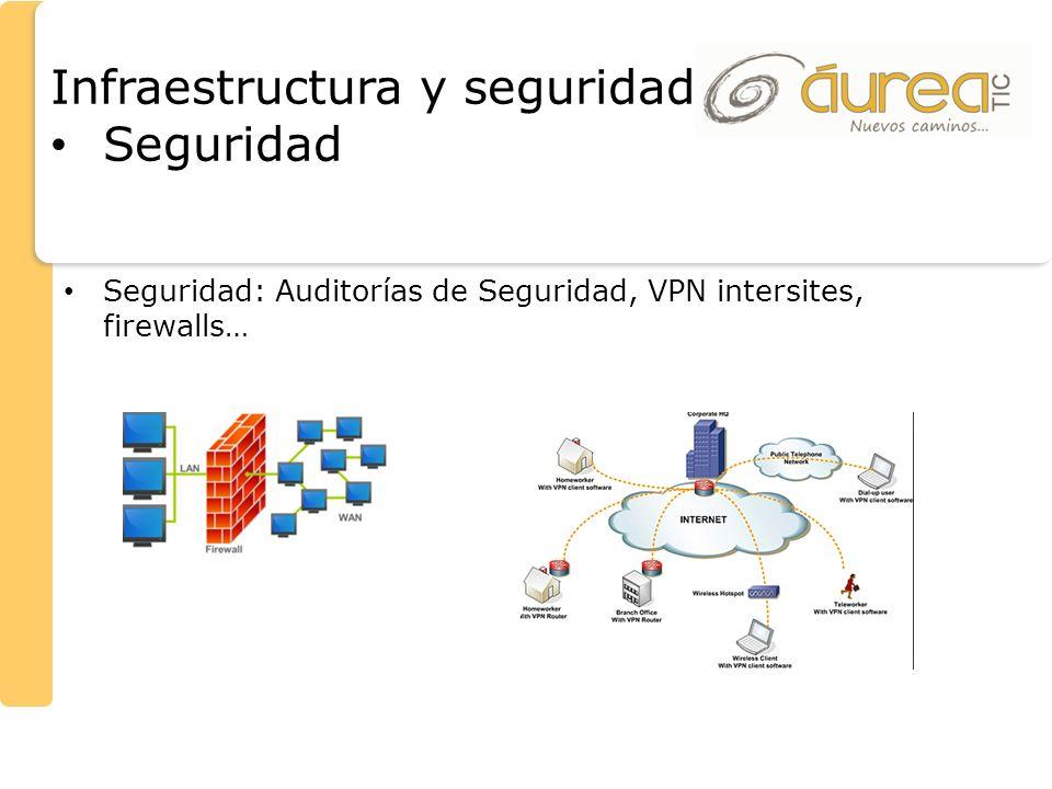 Seguridad: Auditorías de Seguridad, VPN intersites, firewalls… Infraestructura y seguridad Seguridad
