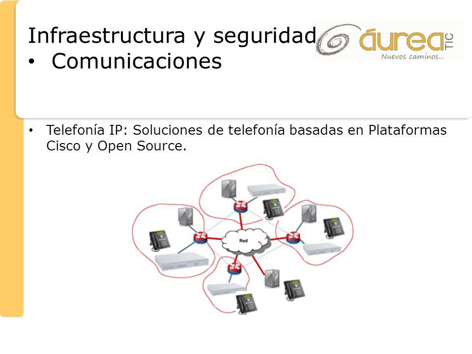 Telefonía IP: Soluciones de telefonía basadas en Plataformas Cisco y Open Source. Infraestructura y seguridad Comunicaciones