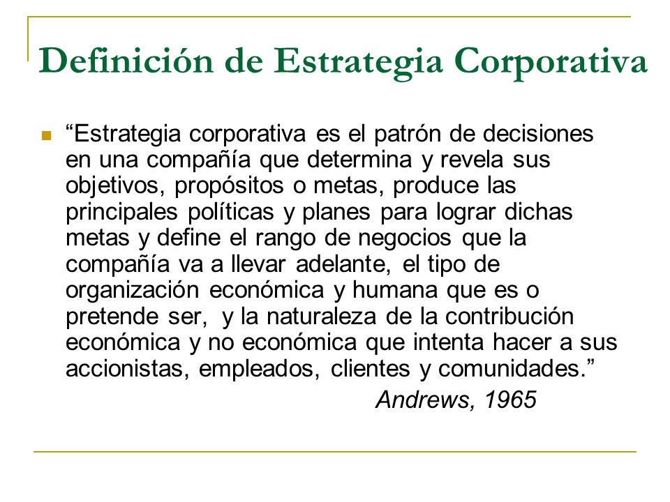 Formulación de Estrategia 1.Identificar y clasificar los recursos de la organización 2.Identificar las Competencias de la organización 3. Identificar