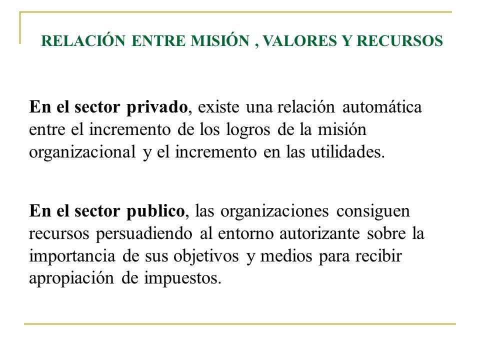 ESTRATEGIA EN EL SECTOR PUBLICO Y TERCIARIO