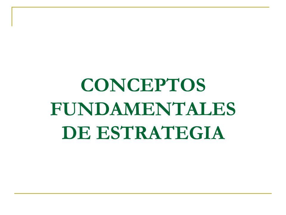 Gestión Estratégica José Jorge Saavedra Rio de Janeiro Noviembre 2004