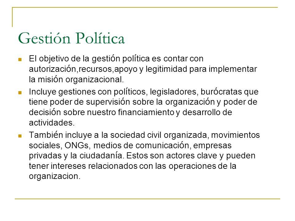 Capacidad Operativa Recursos y Autoridad Programas, Políticas y Proyectos Valor Publico Gestión Organizacional Gestión Política Gestión Programática E
