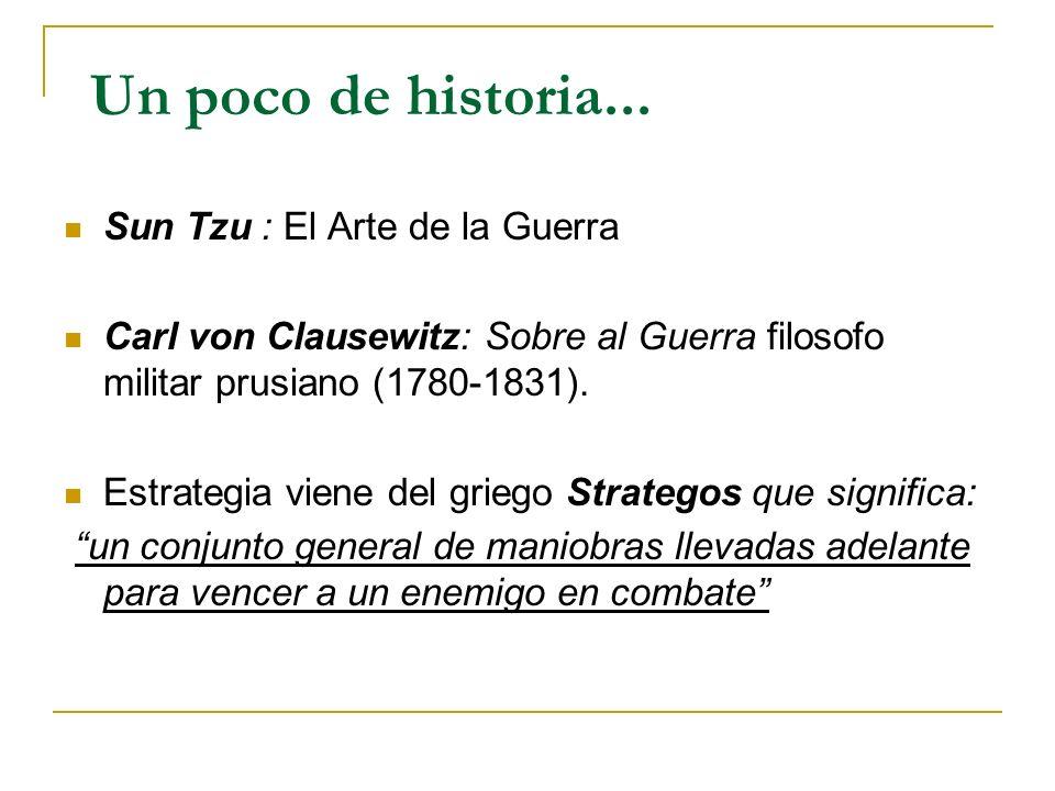 CONCEPTOS FUNDAMENTALES DE ESTRATEGIA