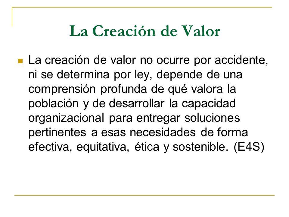 1.Como va crear valor la organización. 2. Como vamos a conseguir apoyo, recursos y autoridad.
