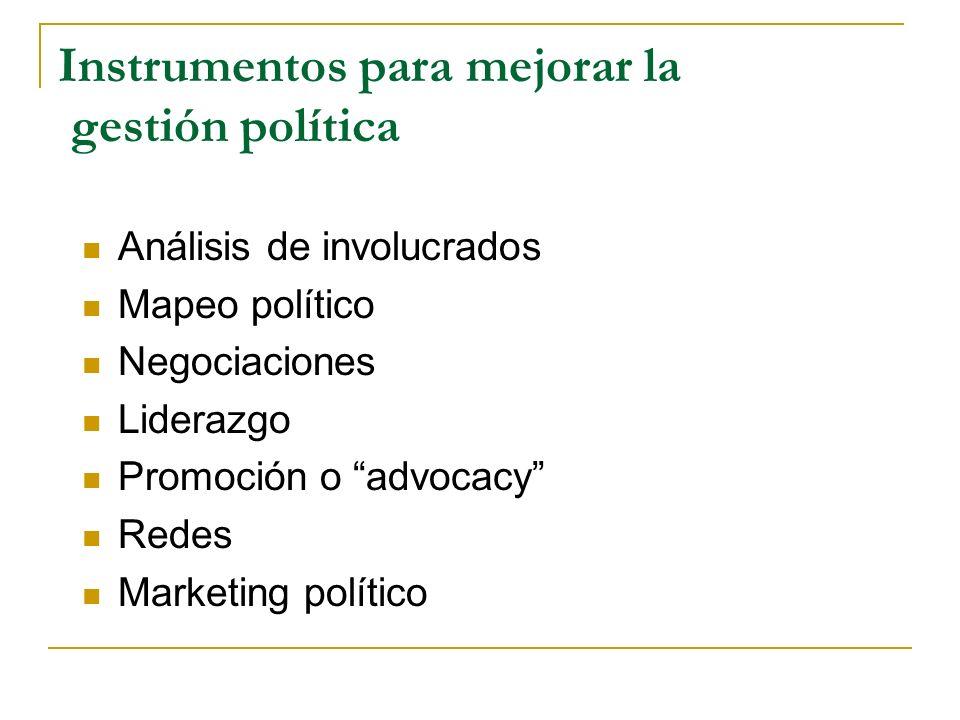 Instrumentos para definir valor Revisión de Mandatos Aclaración de Propósito Validación de Misión Planificación Estratégica Participación y Consulta V
