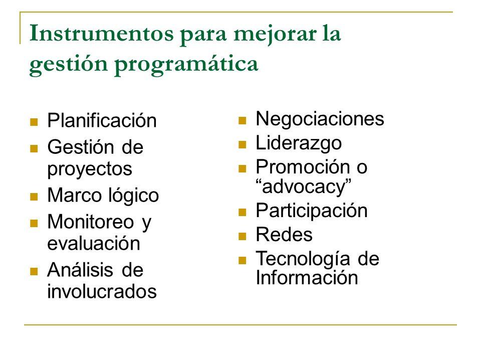 Instrumentos para mejorar la gestión política Análisis de involucrados Mapeo político Negociaciones Liderazgo Promoción o advocacy Redes Marketing pol
