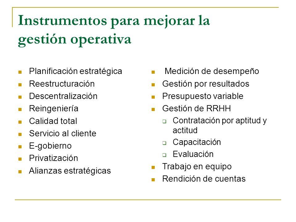 Instrumentos para mejorar la gestión programática Planificación Gestión de proyectos Marco lógico Monitoreo y evaluación Análisis de involucrados Nego