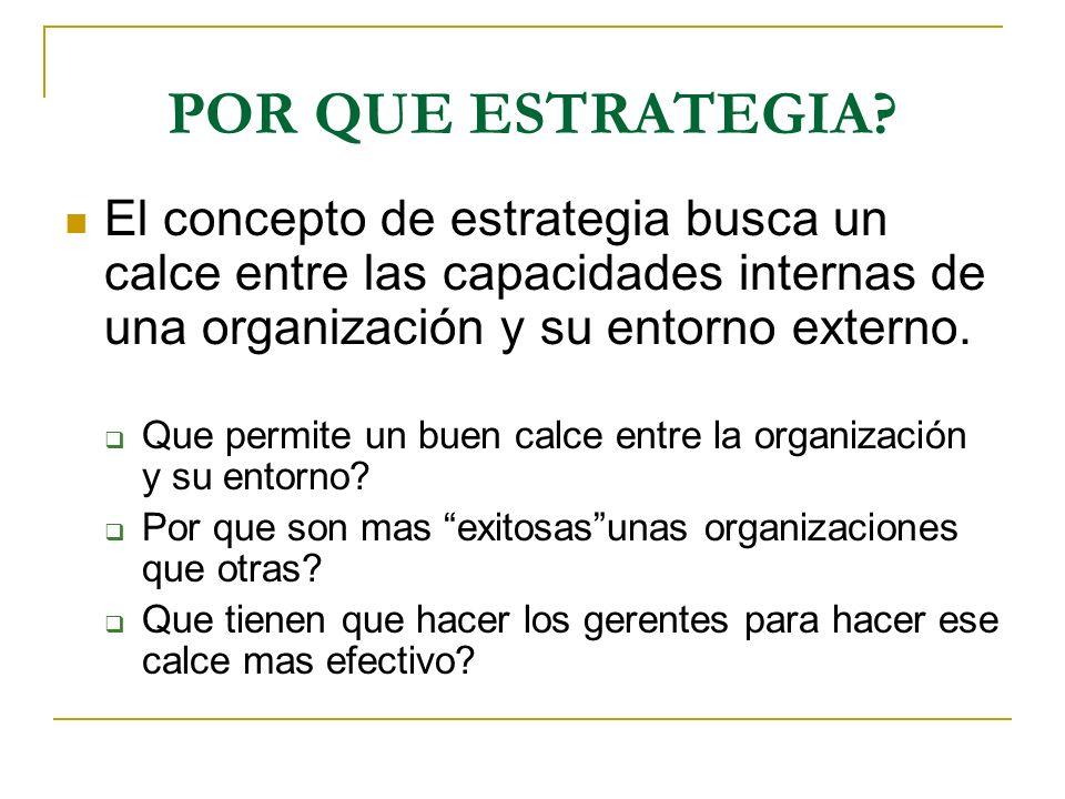 Capacidad Operativa Recursos y Autoridad Programas, Políticas y Proyectos Valor Publico Gestión Organizacional Gestión Política Gestión Programática Entorno Político Económico Social Institucional Mandato MisiónVisión