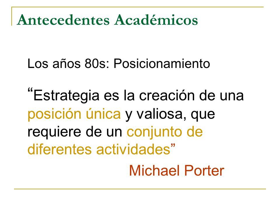 Antecedentes Académicos Los años 80s: Posicionamiento Estrategia es la creación de una posición única y valiosa, que requiere de un conjunto de diferentes actividades Michael Porter