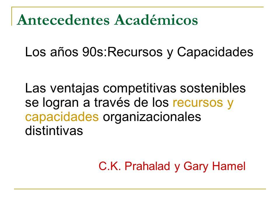 Antecedentes Académicos Los años 90s:Recursos y Capacidades Las ventajas competitivas sostenibles se logran a través de los recursos y capacidades organizacionales distintivas C.K.