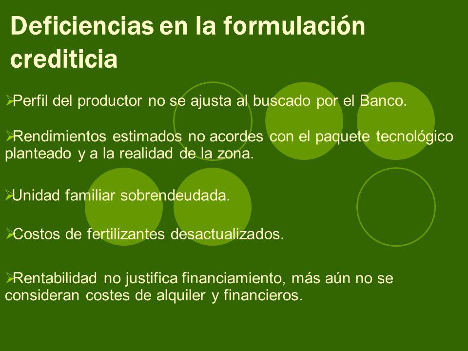 Deficiencias en la formulación crediticia Costos de fertilizantes desactualizados.