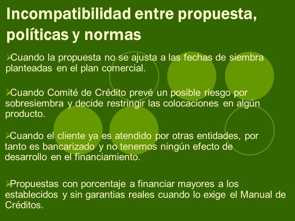 Incompatibilidad entre propuesta, políticas y normas Cuando la propuesta no se ajusta a las fechas de siembra planteadas en el plan comercial.