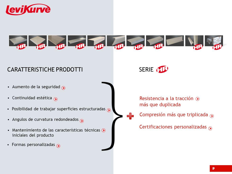 Resistencia a la tracción más que duplicada Compresión más que triplicada Certificaciones personalizadas Aumento de la seguridad Posibilidad de trabaj