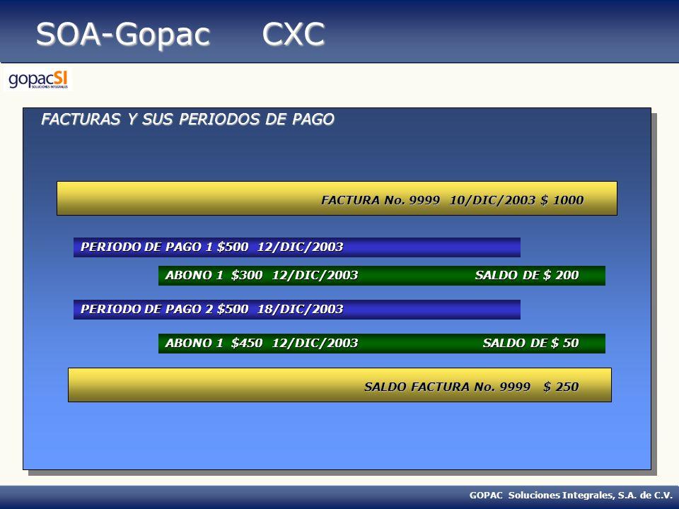 GOPAC Soluciones Integrales, S.A. de C.V. SOA-Gopac CXC FACTURA No. 9999 10/DIC/2003 $ 1000 PERIODO DE PAGO 1 $500 12/DIC/2003 ABONO 1 $300 12/DIC/200