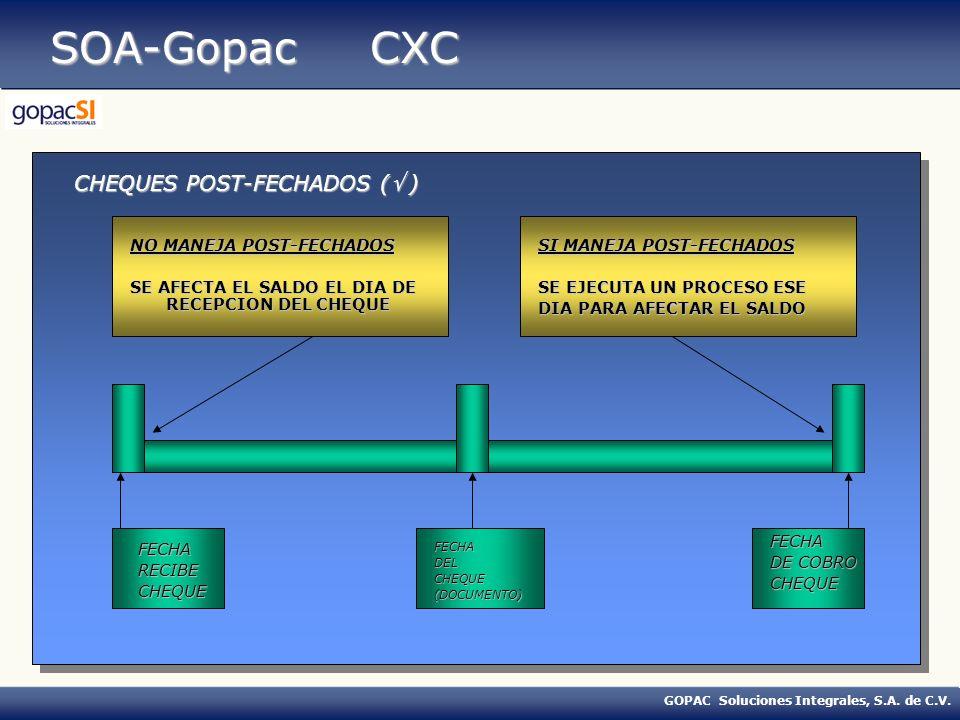 GOPAC Soluciones Integrales, S.A. de C.V. SOA-Gopac CXC CHEQUES POST-FECHADOS ( ) FECHARECIBECHEQUEFECHADELCHEQUE(DOCUMENTO) FECHA DE COBRO CHEQUE NO