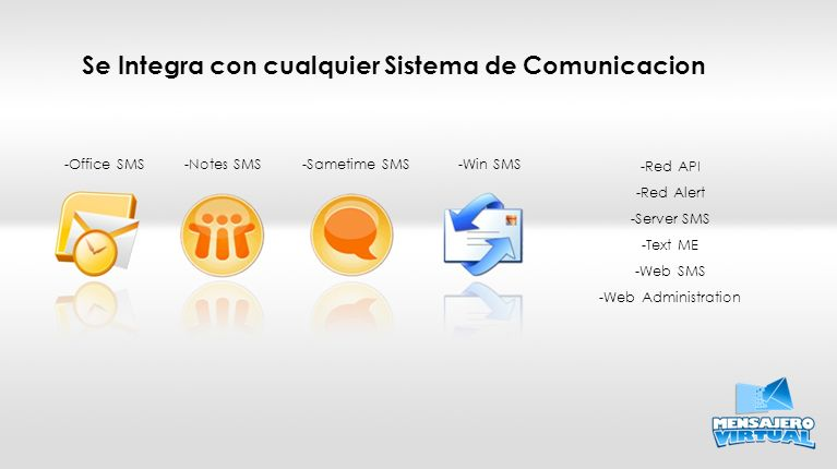 Se Integra con cualquier Sistema de Comunicacion -Red API -Red Alert -Server SMS -Text ME -Web SMS -Web Administration -Office SMS -Notes SMS -Sametime SMS -Win SMS