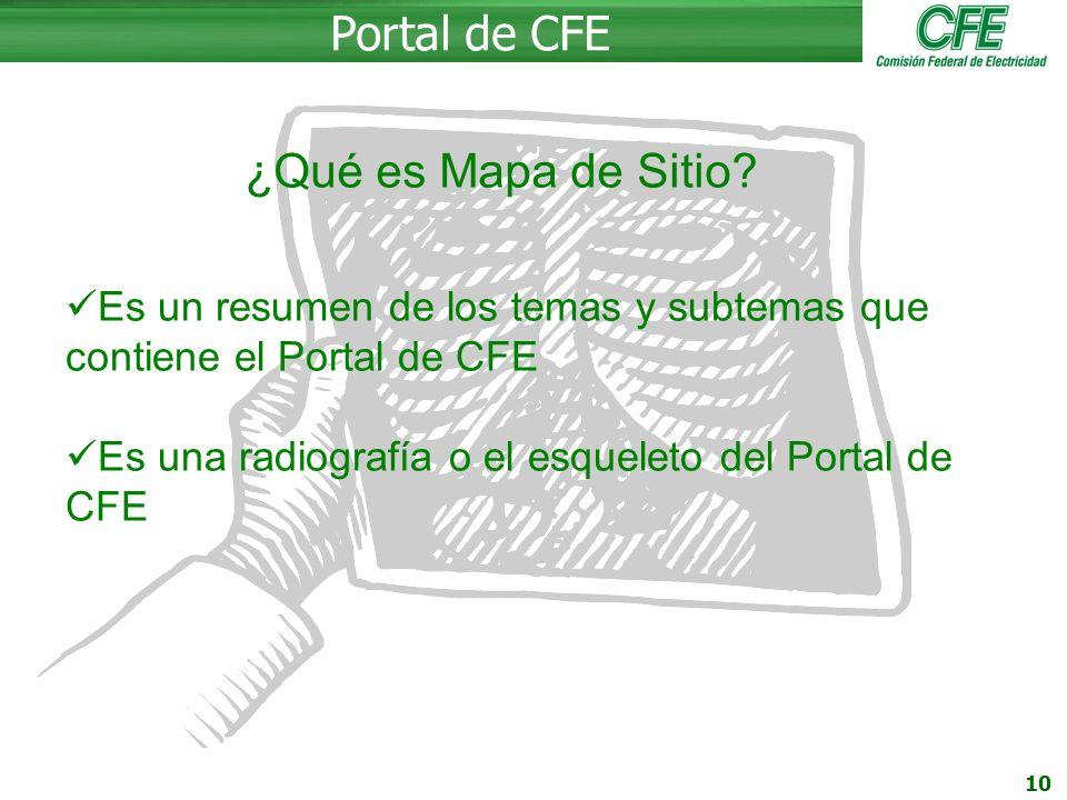 10 Portal de CFE Es un resumen de los temas y subtemas que contiene el Portal de CFE Es una radiografía o el esqueleto del Portal de CFE ¿Qué es Mapa de Sitio?