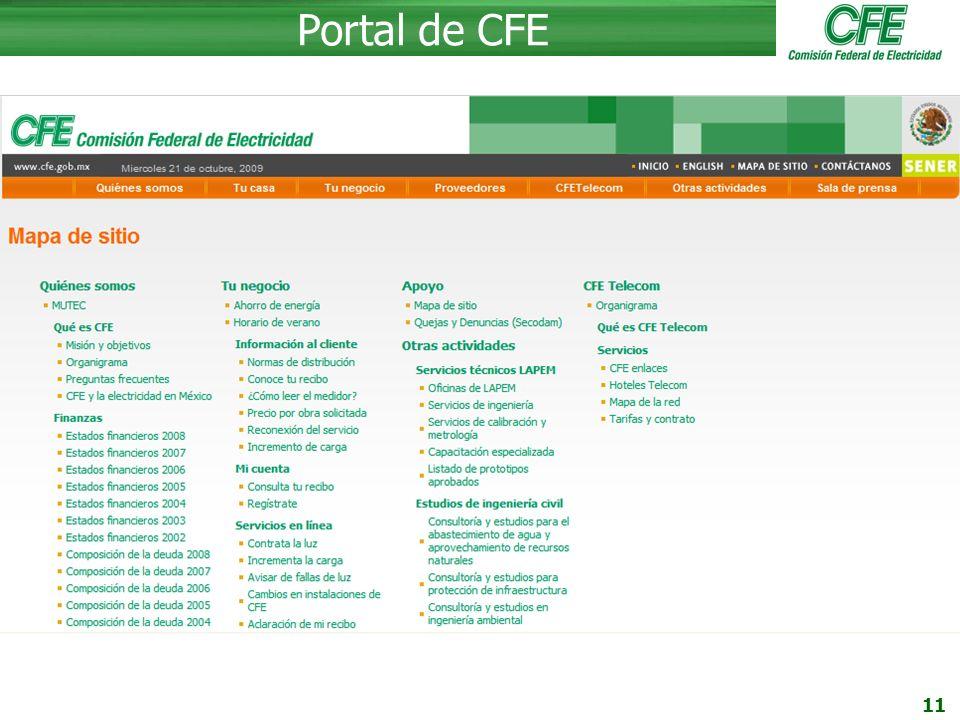 11 Portal de CFE