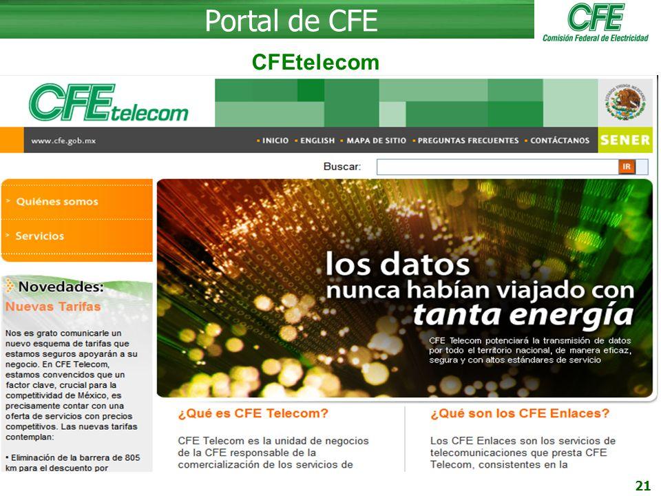 21 Portal de CFE CFEtelecom