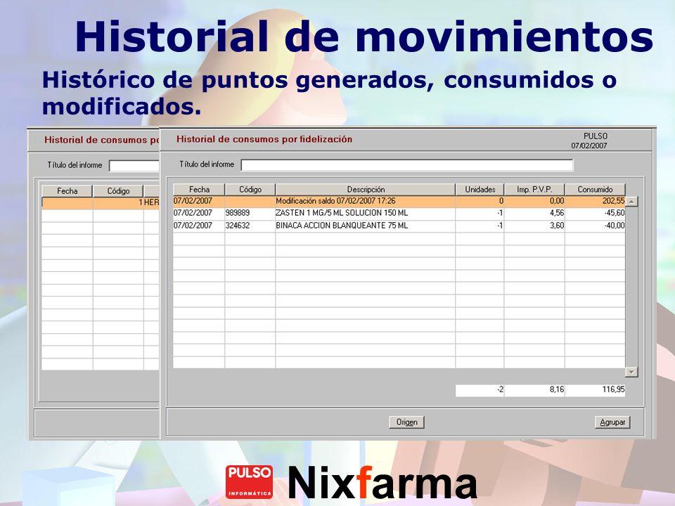 Nixfarma Historial de movimientos Histórico de puntos generados, consumidos o modificados.