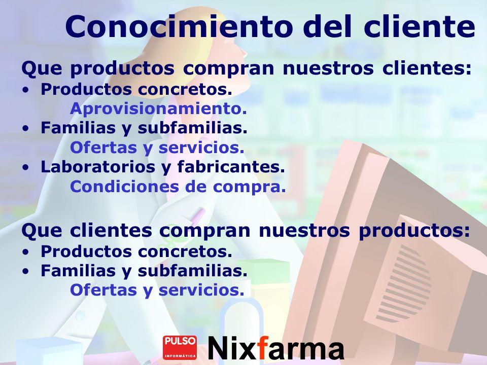 Nixfarma Conocimiento del cliente Que productos compran nuestros clientes: Productos concretos. Aprovisionamiento. Familias y subfamilias. Ofertas y s