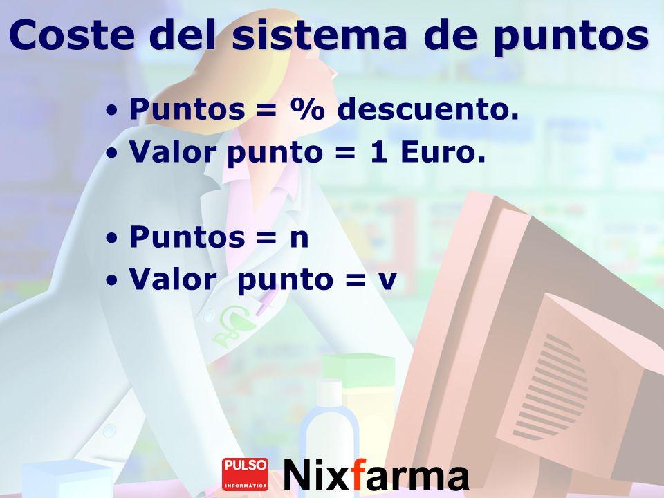 Nixfarma Puntos = % descuento. Valor punto = 1 Euro. Puntos = n Valor punto = v Coste del sistema de puntos