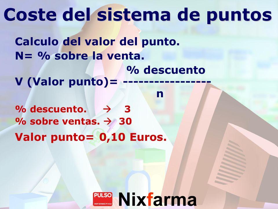 Nixfarma Calculo del valor del punto. N= % sobre la venta. % descuento V (Valor punto)= ----------------- n % descuento. 3 % sobre ventas. 30 Valor pu