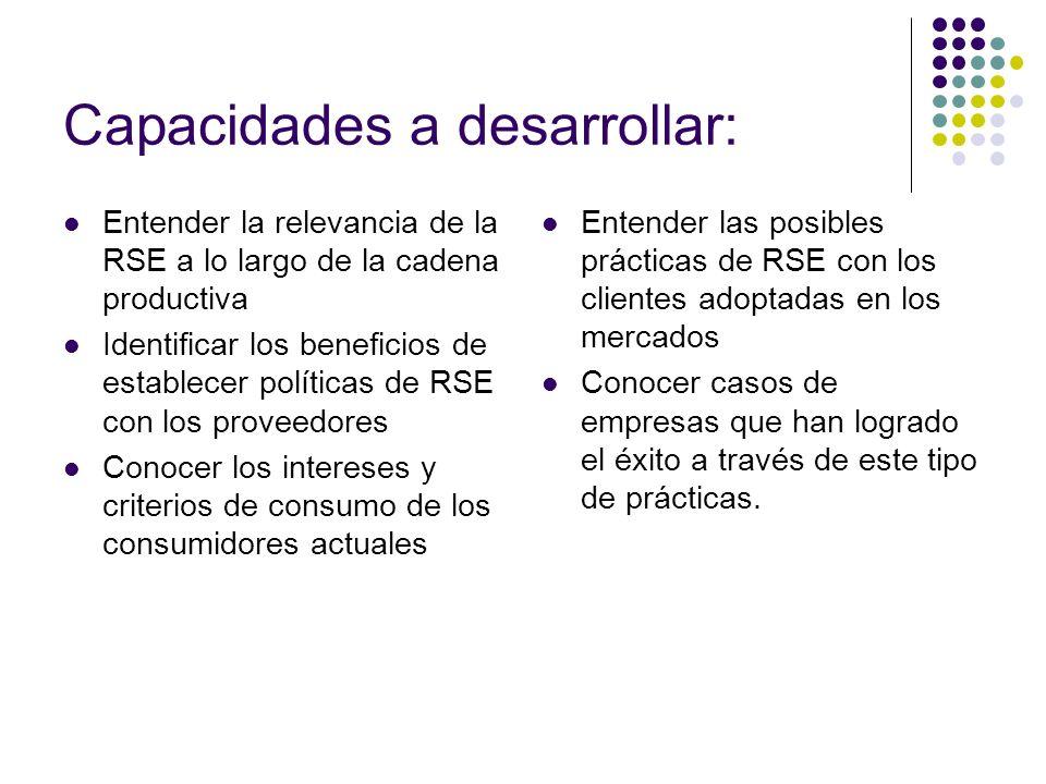 Entender las posibles prácticas de RSE con los clientes adoptadas en los mercados Conocer casos de empresas que han logrado el éxito a través de este