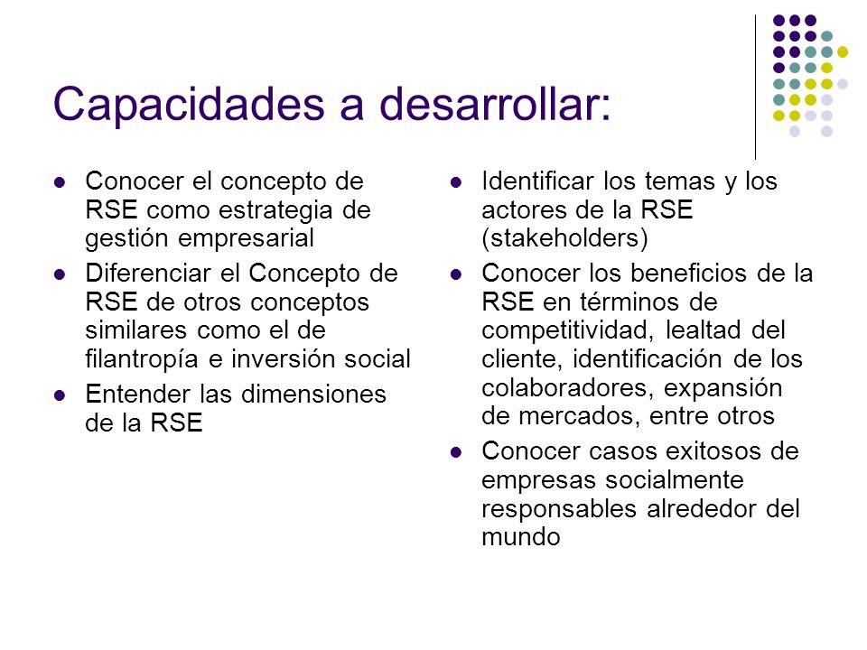 Identificar los temas y los actores de la RSE (stakeholders) Conocer los beneficios de la RSE en términos de competitividad, lealtad del cliente, iden