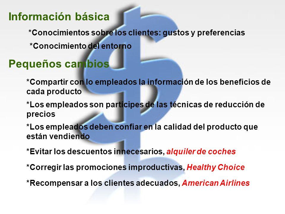 Información básica *Conocimientos sobre los clientes: gustos y preferencias *Conocimiento del entorno Pequeños cambios *Compartir con lo empleados la