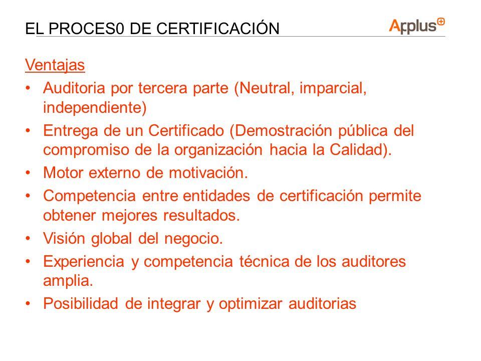 EL PROCES0 DE CERTIFICACIÓN Ventajas Auditoria por tercera parte (Neutral, imparcial, independiente) Entrega de un Certificado (Demostración pública d