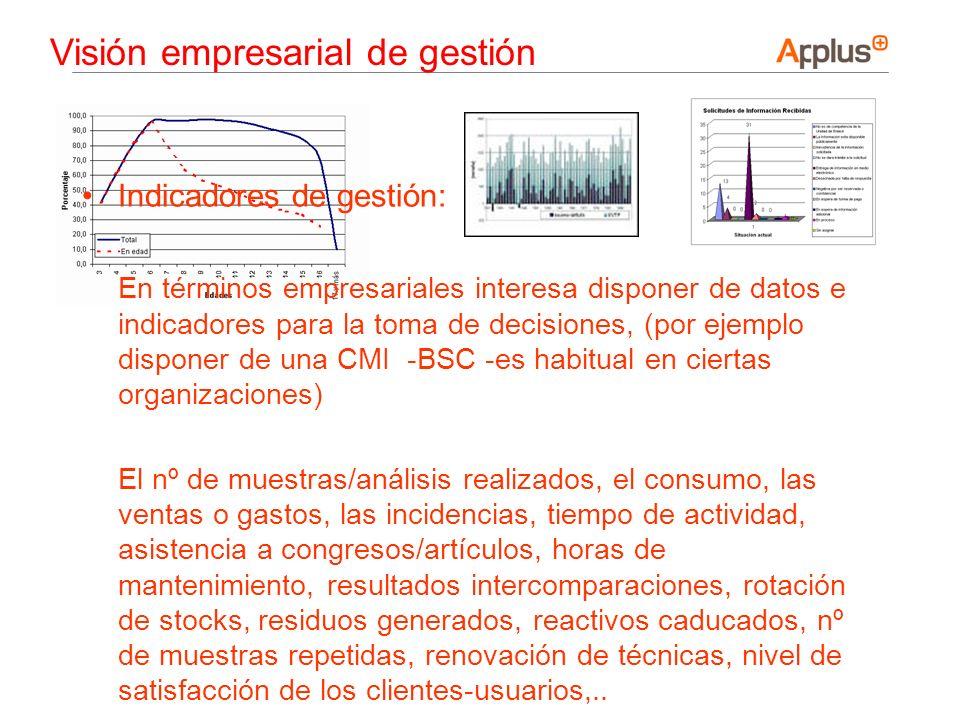 Indicadores de gestión: En términos empresariales interesa disponer de datos e indicadores para la toma de decisiones, (por ejemplo disponer de una CM