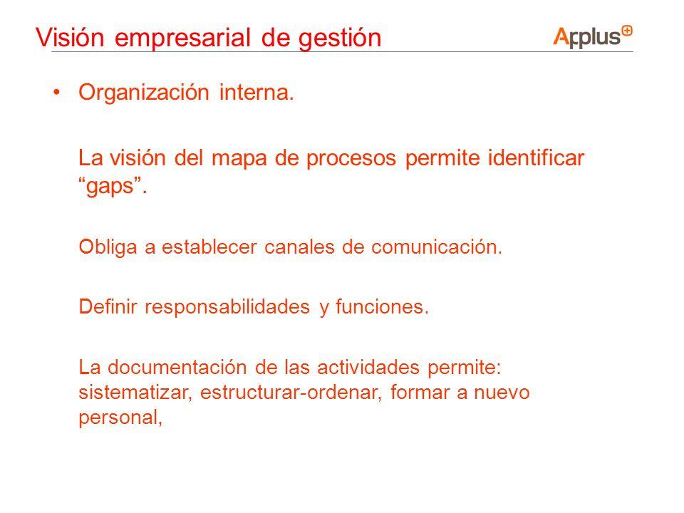 Organización interna. La visión del mapa de procesos permite identificar gaps. Obliga a establecer canales de comunicación. Definir responsabilidades