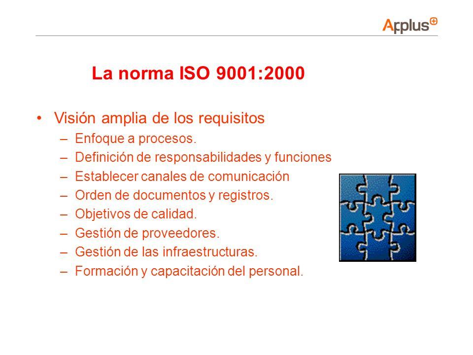 Visión amplia de los requisitos –Enfoque a procesos. –Definición de responsabilidades y funciones –Establecer canales de comunicación –Orden de docume