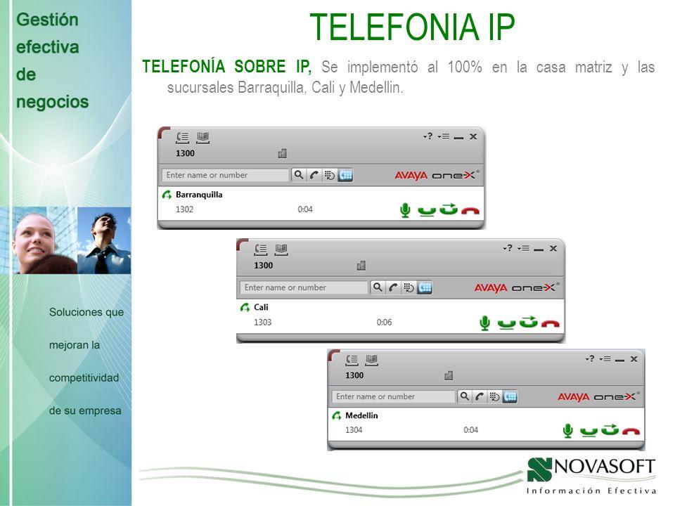 TELEFONIA IP TELEFONÍA SOBRE IP, Se implementó al 100% en la casa matriz y las sucursales Barraquilla, Cali y Medellin.