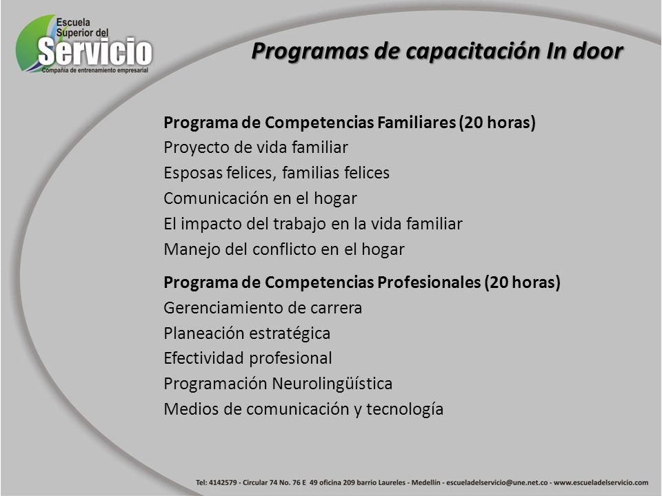 Programa de Competencias Familiares (20 horas) Proyecto de vida familiar Esposas felices, familias felices Comunicación en el hogar El impacto del tra
