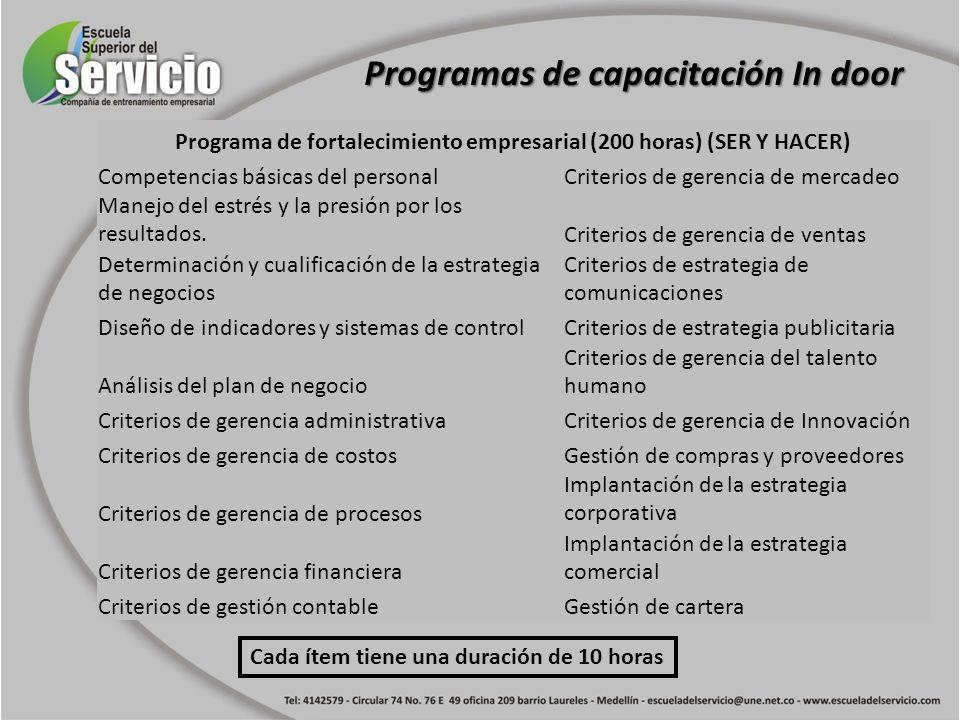 Programa de fortalecimiento empresarial (200 horas) (SER Y HACER) Competencias básicas del personalCriterios de gerencia de mercadeo Manejo del estrés