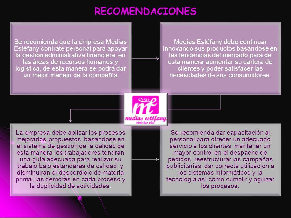 Se recomienda que la empresa Medias Estéfany contrate personal para apoyar la gestión administrativa financiera, en las áreas de recursos humanos y lo
