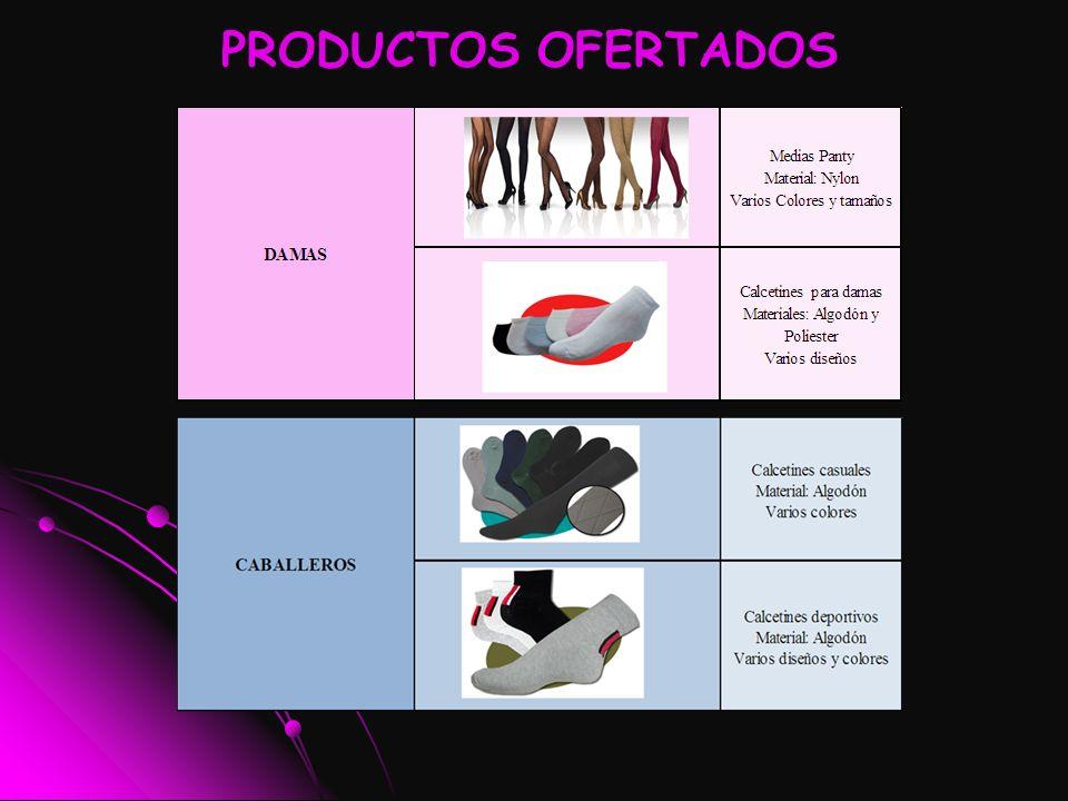 PRODUCTOS OFERTADOS