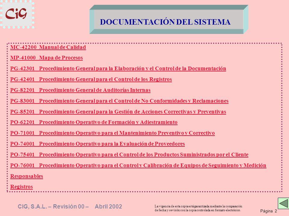 Página 2 La vigencia de esta copia está garantizada mediante la comparación de fecha y revisión con la copia controlada en formato electrónico. CIG, S