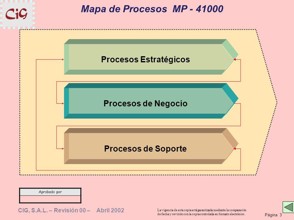 Página 3 La vigencia de esta copia está garantizada mediante la comparación de fecha y revisión con la copia controlada en formato electrónico. CIG, S
