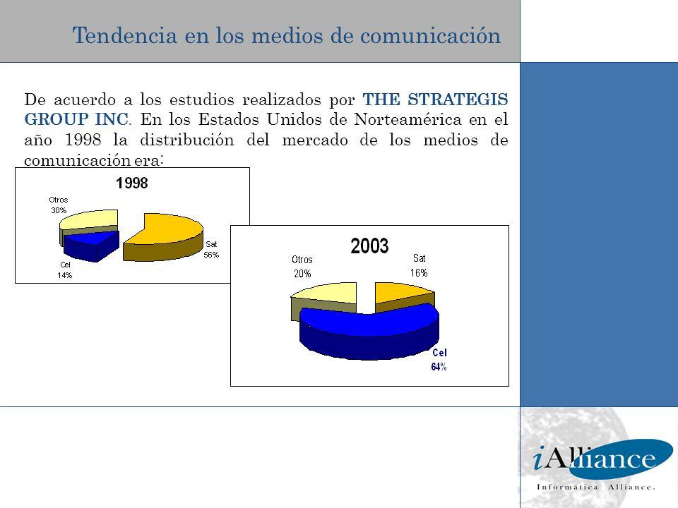 Tendencia en los medios de comunicación De acuerdo a los estudios realizados por THE STRATEGIS GROUP INC. En los Estados Unidos de Norteamérica en el