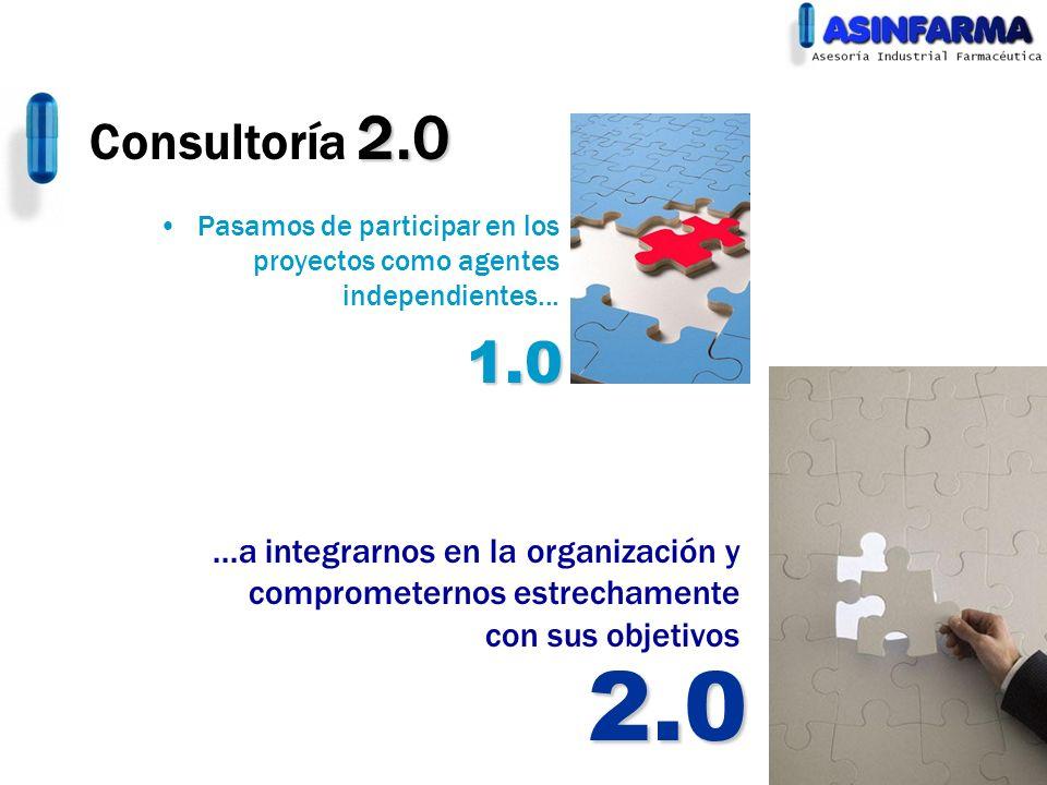 2.0 Consultoría 2.0 Pasamos de participar en los proyectos como agentes independientes......a integrarnos en la organización y comprometernos estrecha