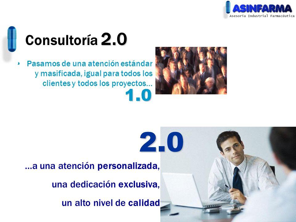 2.0 Consultoría 2.0 Pasamos de una atención estándar y masificada, igual para todos los clientes y todos los proyectos... 1.0 2.0...a una atención per